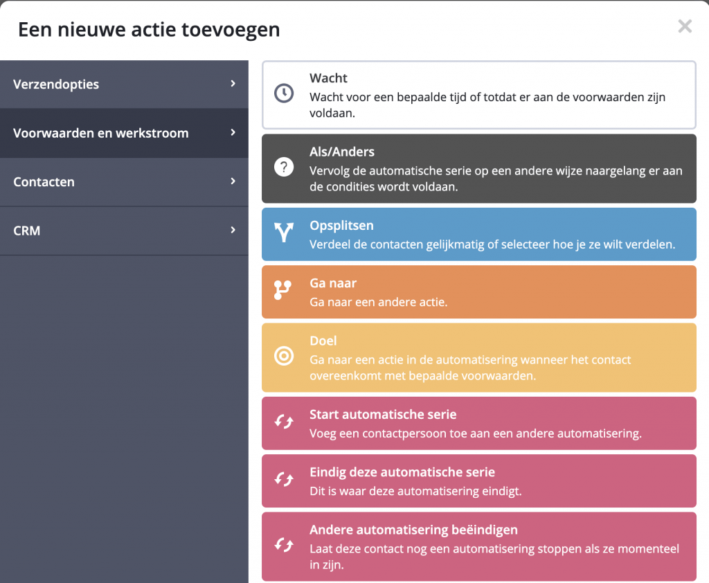 Wat is ActiveCampaign - automatisering actie